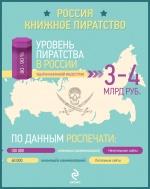 Книжное пиратство. Статистика по России