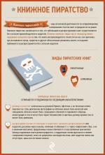 Что такое книжное пиратство?